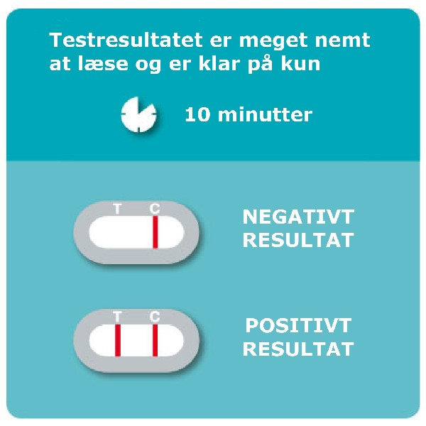 Test deg hjemme for helicobacter Pylori